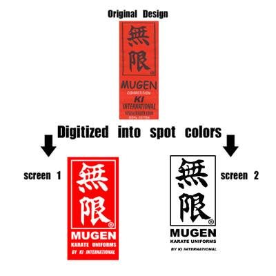 Silk Screen Digitizing Fee